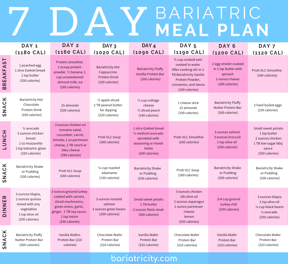 1200 calorie meal plan for bariatric surgery